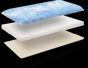 emma-pillow-core